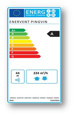 EcoDesign Enervent Pingvin