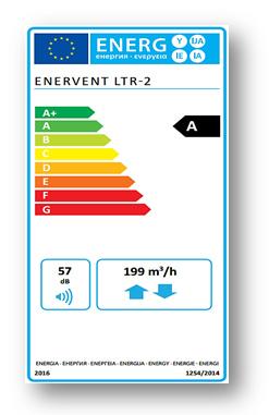 EcoDesign Enervent LTR-2