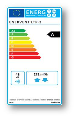 EcoDesign Enervent LTR-3