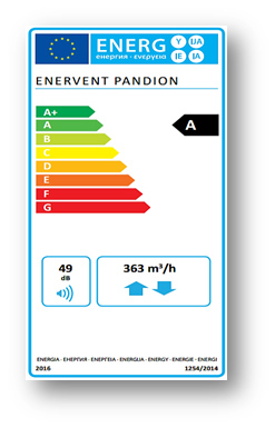 EcoDesign Enervent Pandion