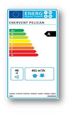 EcoDesign Enervent Pelican