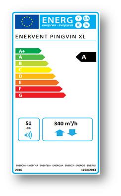 EcoDesign Enervent Pingvin XL
